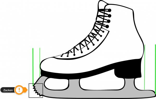 Eiskunstlauf Schlittschuhe. Die Eigenschaften anhand einer Grafik erklärt.