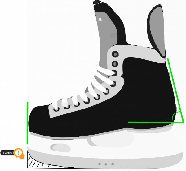 Eishockey Schlittschuh